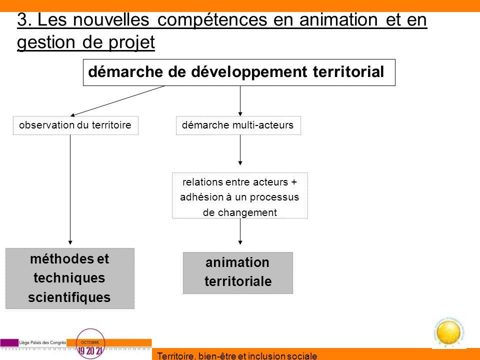 Territoire, bien-être et inclusion sociale 3. Les nouvelles compétences en animation et en gestion de projet démarche multi-acteurs relations entre ac