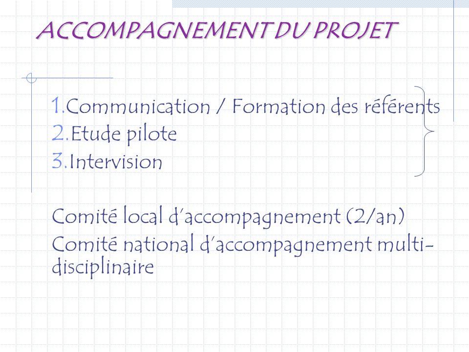 ACCOMPAGNEMENT DU PROJET 1. Communication / Formation des référents 2. Etude pilote 3. Intervision Comité local daccompagnement (2/an) Comité national