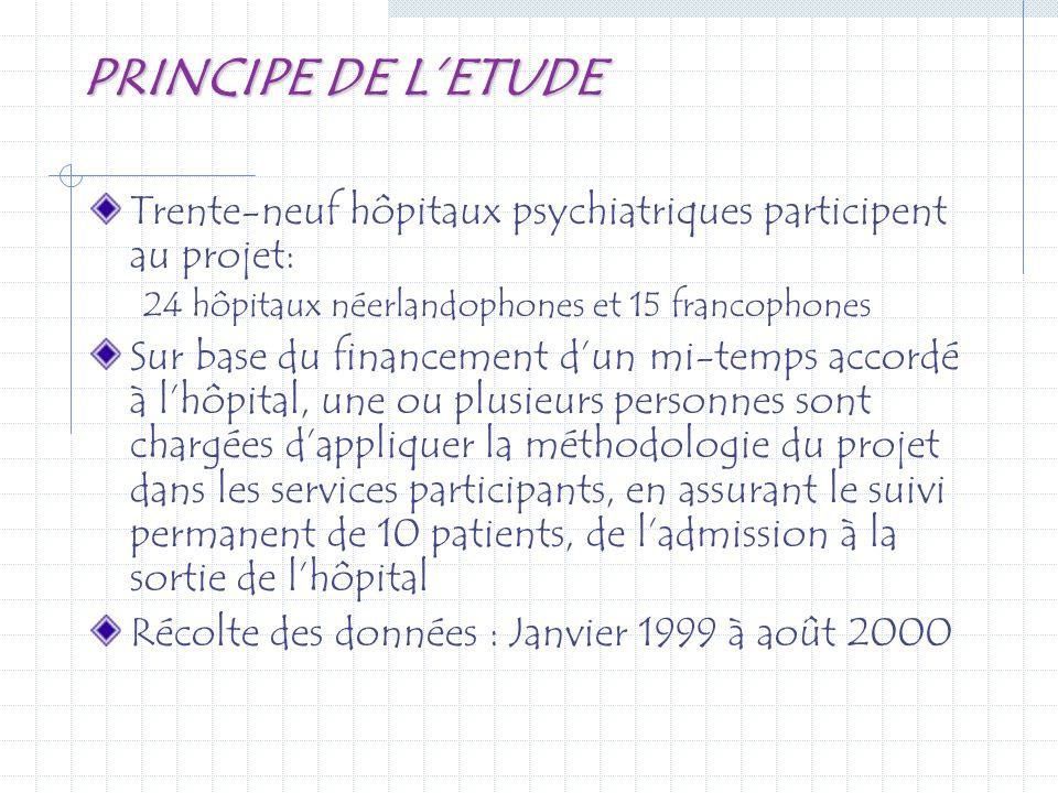 PRINCIPE DE LETUDE Trente-neuf hôpitaux psychiatriques participent au projet: 24 hôpitaux néerlandophones et 15 francophones Sur base du financement d