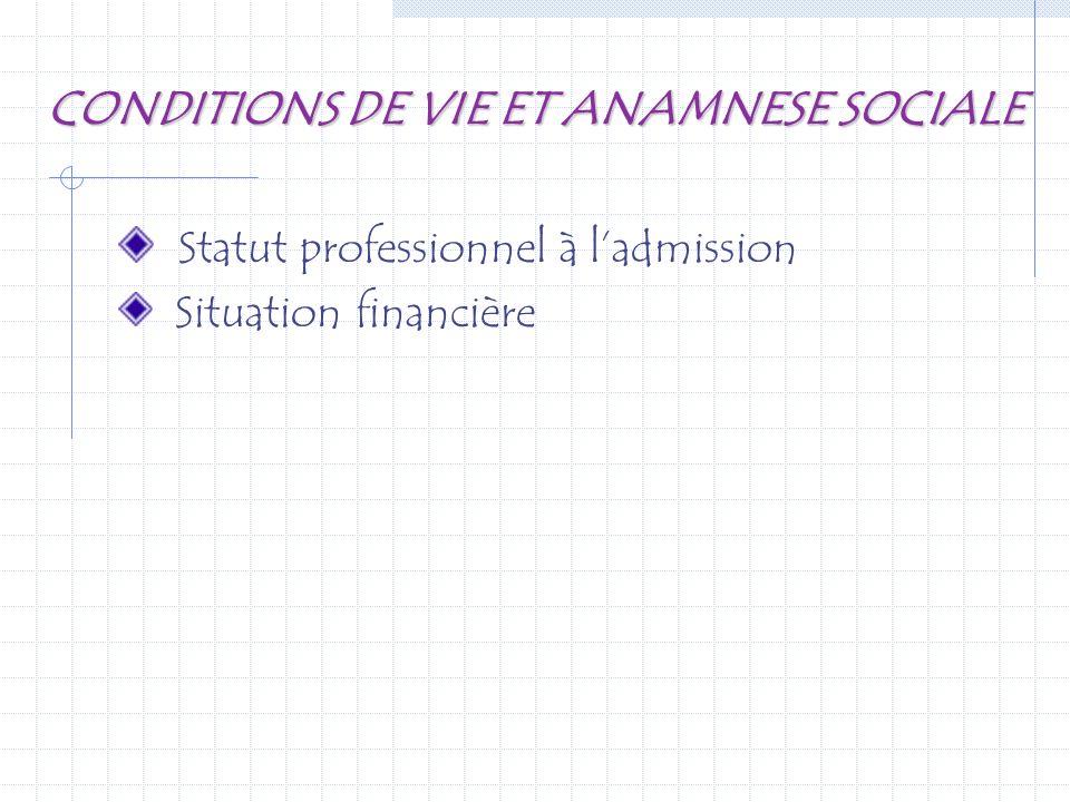 CONDITIONS DE VIE ET ANAMNESE SOCIALE Statut professionnel à ladmission Situation financière