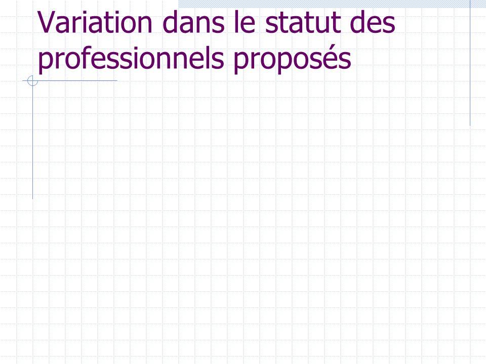 Variation dans le statut des professionnels proposés