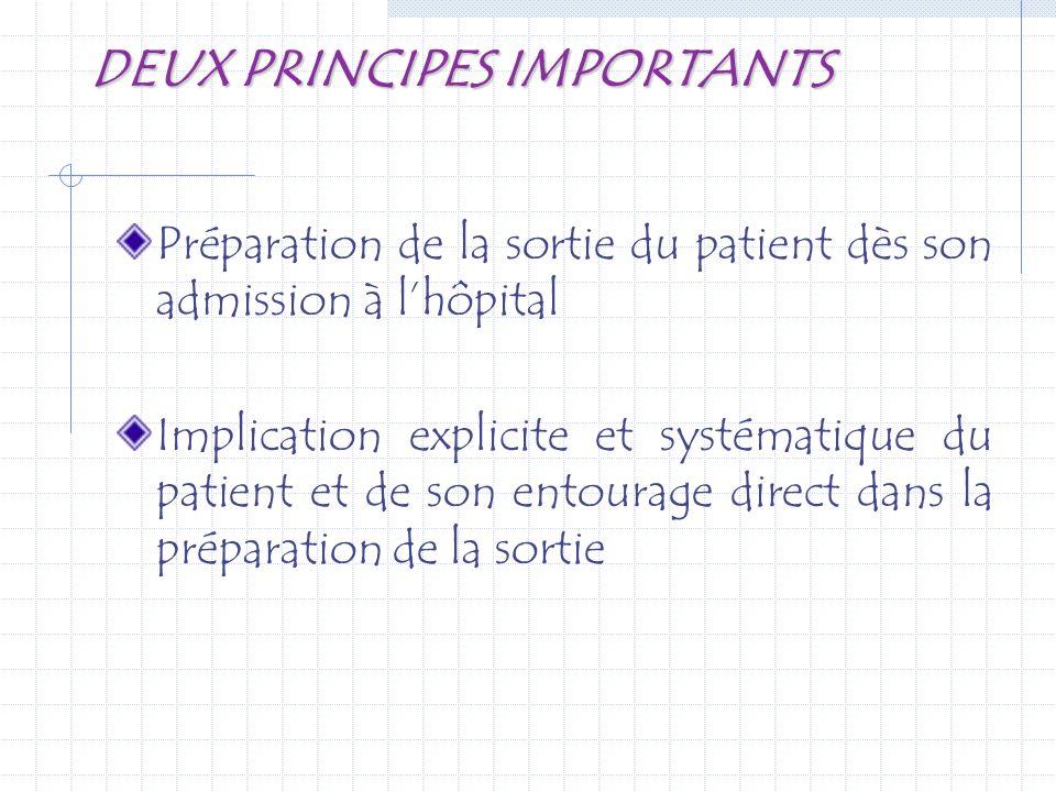 DEUX PRINCIPES IMPORTANTS Préparation de la sortie du patient dès son admission à lhôpital Implication explicite et systématique du patient et de son
