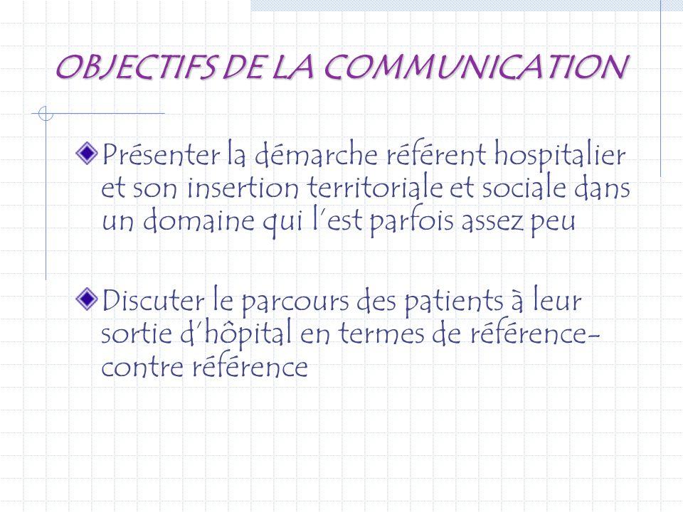 OBJECTIFS DE LA COMMUNICATION Présenter la démarche référent hospitalier et son insertion territoriale et sociale dans un domaine qui lest parfois ass