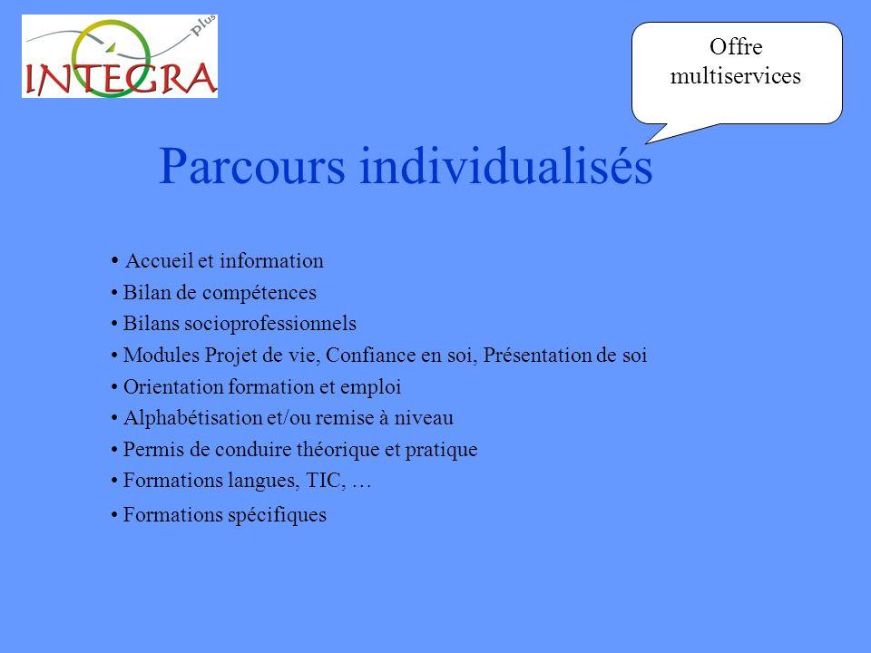 Parcours individualisés Accueil et information Bilan de compétences Bilans socioprofessionnels Modules Projet de vie, Confiance en soi, Présentation d