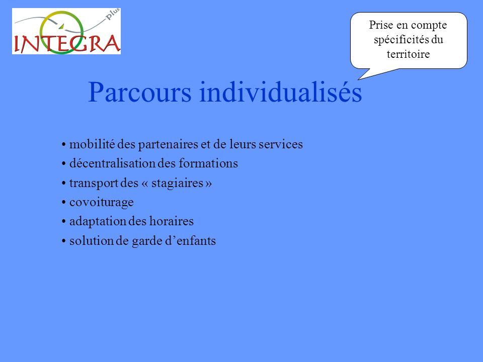 Parcours individualisés mobilité des partenaires et de leurs services décentralisation des formations transport des « stagiaires » covoiturage adaptat