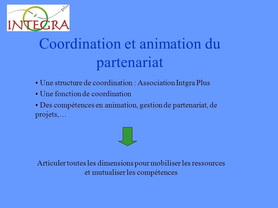 Coordination et animation du partenariat Une structure de coordination : Association Intgra Plus Une fonction de coordination Des compétences en animation, gestion de partenariat, de projets,… Articuler toutes les dimensions pour mobiliser les ressources et mutualiser les compétences