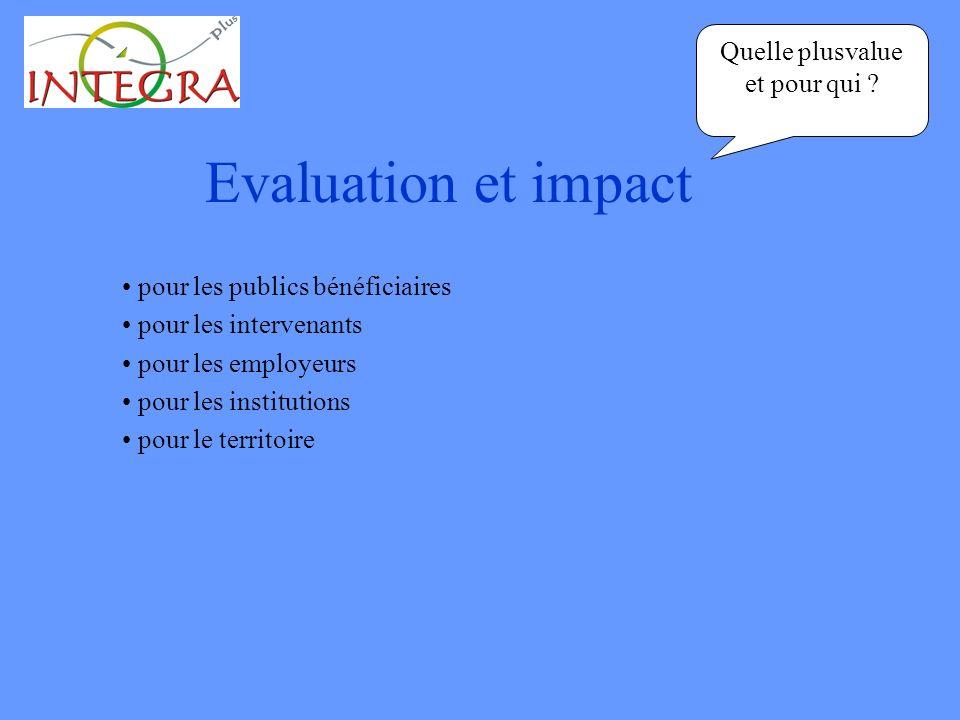 Evaluation et impact pour les publics bénéficiaires pour les intervenants pour les employeurs pour les institutions pour le territoire Quelle plusvalue et pour qui ?