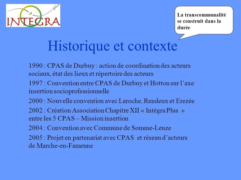 Historique et contexte 1990 : CPAS de Durbuy : action de coordination des acteurs sociaux, état des lieux et répertoire des acteurs 1997 : Convention