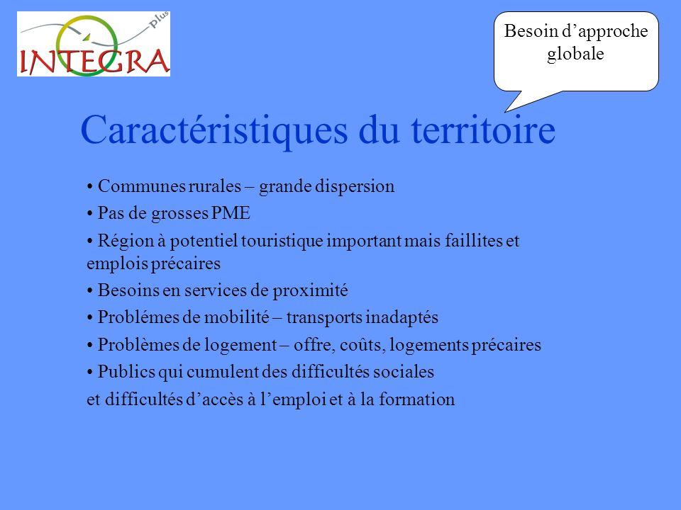 Caractéristiques du territoire Communes rurales – grande dispersion Pas de grosses PME Région à potentiel touristique important mais faillites et empl