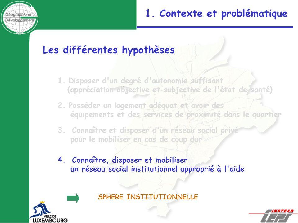 Les différentes hypothèses 1.