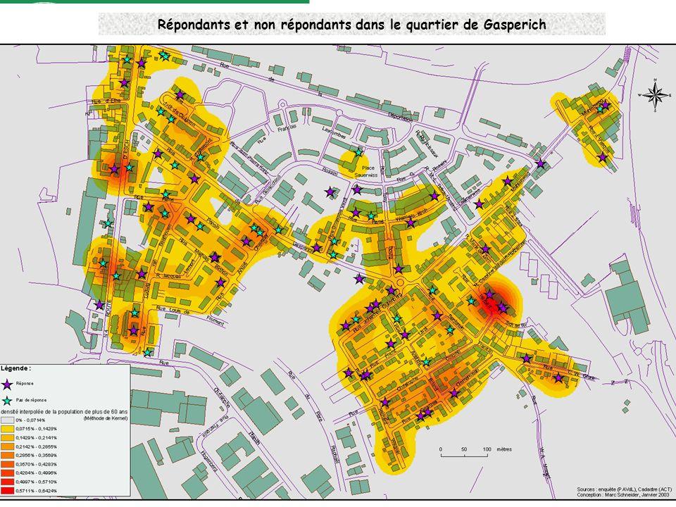 Répondants et non répondants dans le quartier de Gasperich