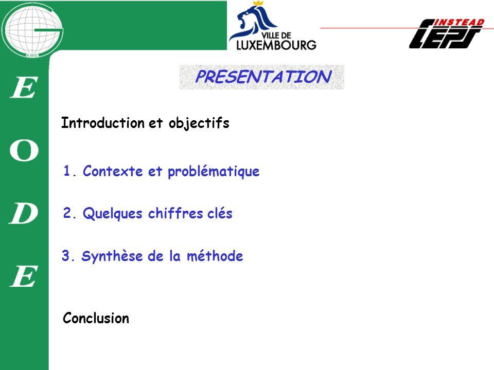 PRESENTATION 1. Contexte et problématique Conclusion Introduction et objectifs 2. Quelques chiffres clés 3. Synthèse de la méthode