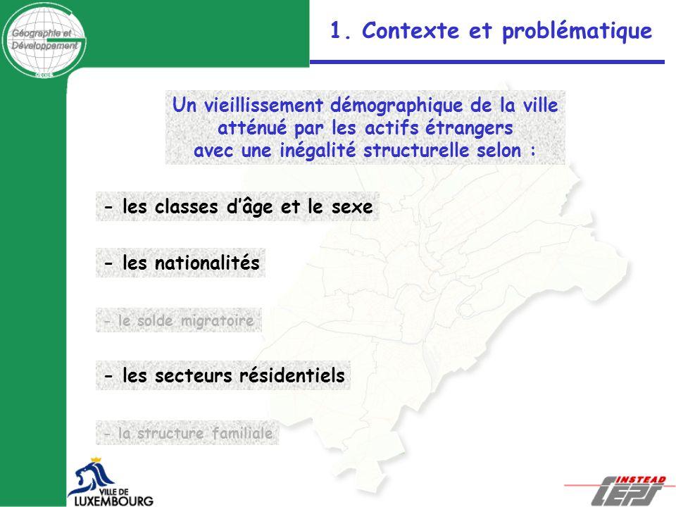 1. Contexte et problématique Un vieillissement démographique de la ville atténué par les actifs étrangers avec une inégalité structurelle selon : - le