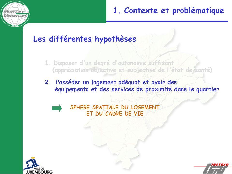 Les différentes hypothèses 1. Disposer d'un degré d'autonomie suffisant (appréciation objective et subjective de l'état de santé) 2. Posséder un logem