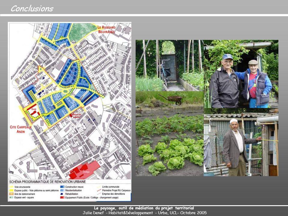 Le paysage, outil de médiation du projet territorial Julie Denef – Habitat&Développement – Urba, UCL– Octobre 2005 Conclusions