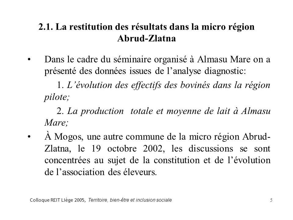 2.1. La restitution des résultats dans la micro région Abrud-Zlatna Dans le cadre du séminaire organisé à Almasu Mare on a présenté des données issues