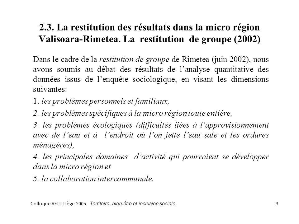 2.3. La restitution des résultats dans la micro région Valisoara-Rimetea.