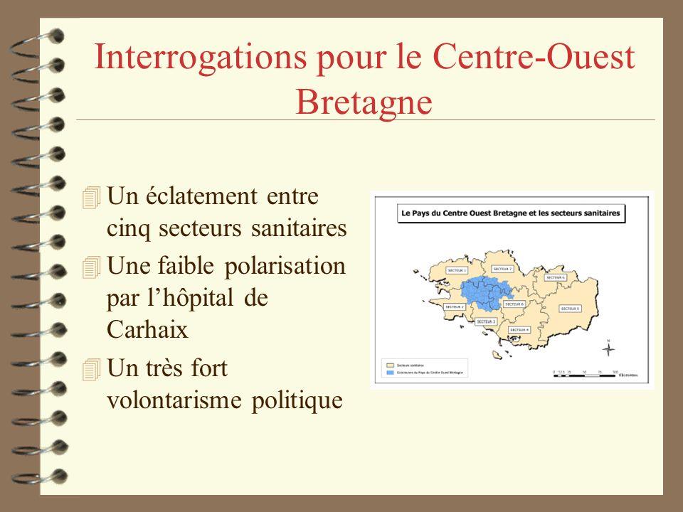 Interrogations pour le Centre-Ouest Bretagne 4 Un éclatement entre cinq secteurs sanitaires 4 Une faible polarisation par lhôpital de Carhaix 4 Un très fort volontarisme politique