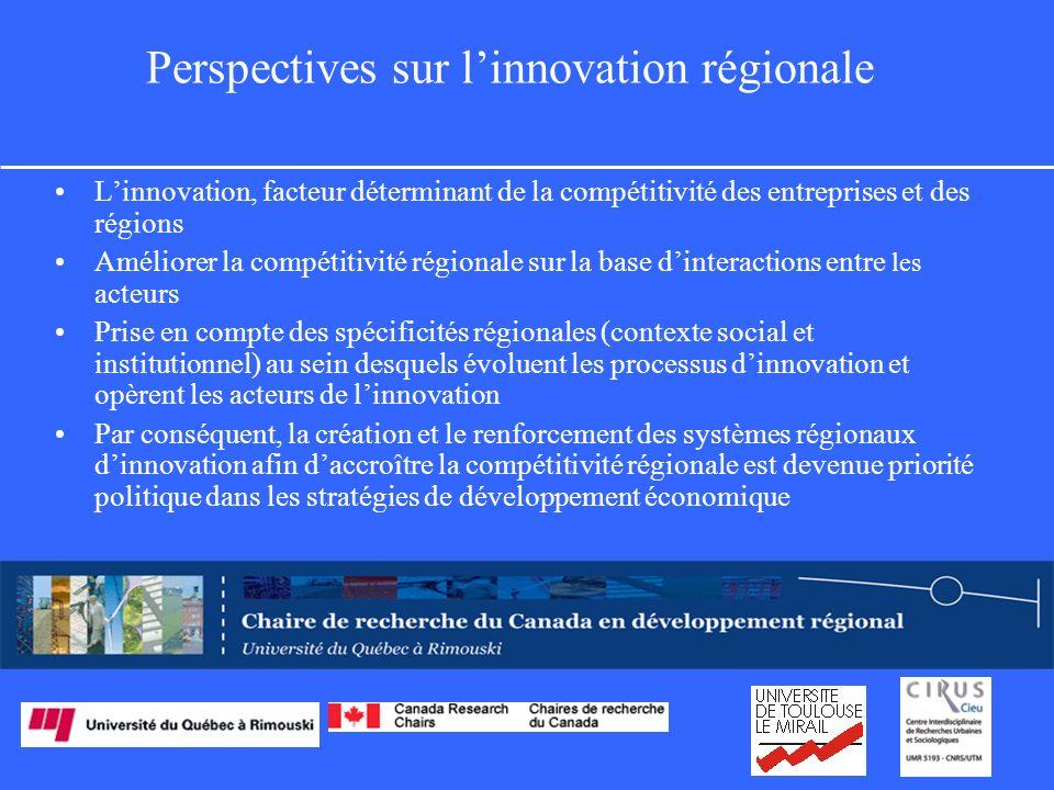 Perspectives sur linnovation régionale Linnovation, facteur déterminant de la compétitivité des entreprises et des régions Améliorer la compétitivité régionale sur la base dinteractions entre les acteurs Prise en compte des spécificités régionales (contexte social et institutionnel) au sein desquels évoluent les processus dinnovation et opèrent les acteurs de linnovation Par conséquent, la création et le renforcement des systèmes régionaux dinnovation afin daccroître la compétitivité régionale est devenue priorité politique dans les stratégies de développement économique