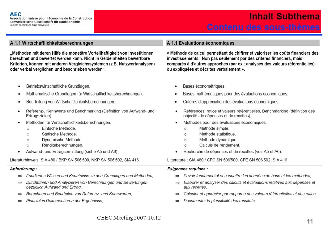 CEEC Meeting 2007.10.12 11 Inhalt Subthema Contenu des sous-thèmes