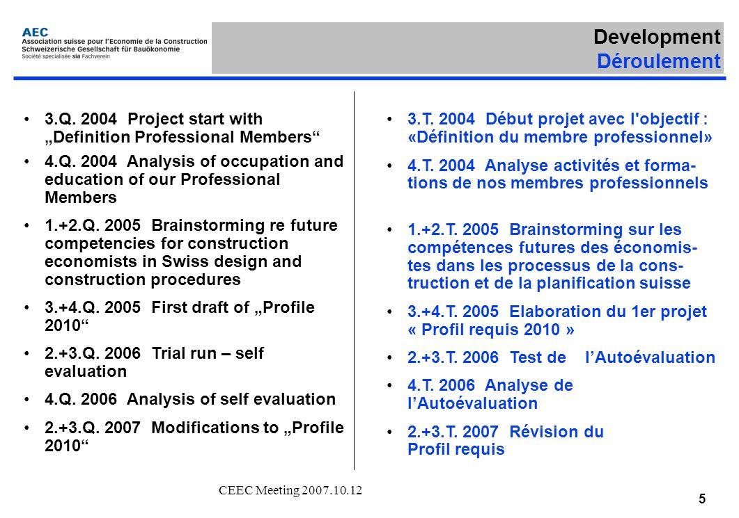 CEEC Meeting 2007.10.12 6 Analysis of the current situation Identification et analyse de la situation actuelle Where do AEC Construction Economists practice?