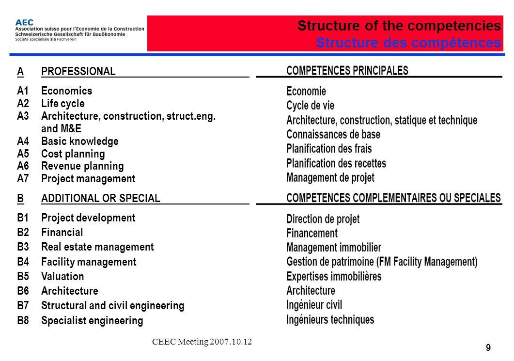 CEEC Meeting 2007.10.12 20 A 1 Economics A 2 Life cycle costs A 3 Construction, struct.