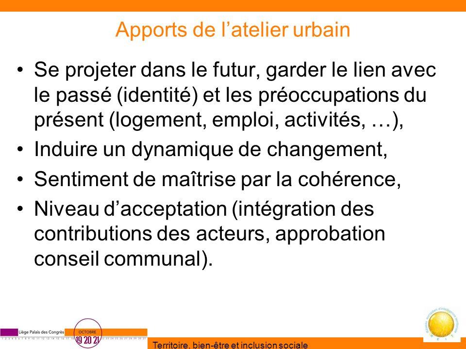 Territoire, bien-être et inclusion sociale Apports de latelier urbain Se projeter dans le futur, garder le lien avec le passé (identité) et les préocc