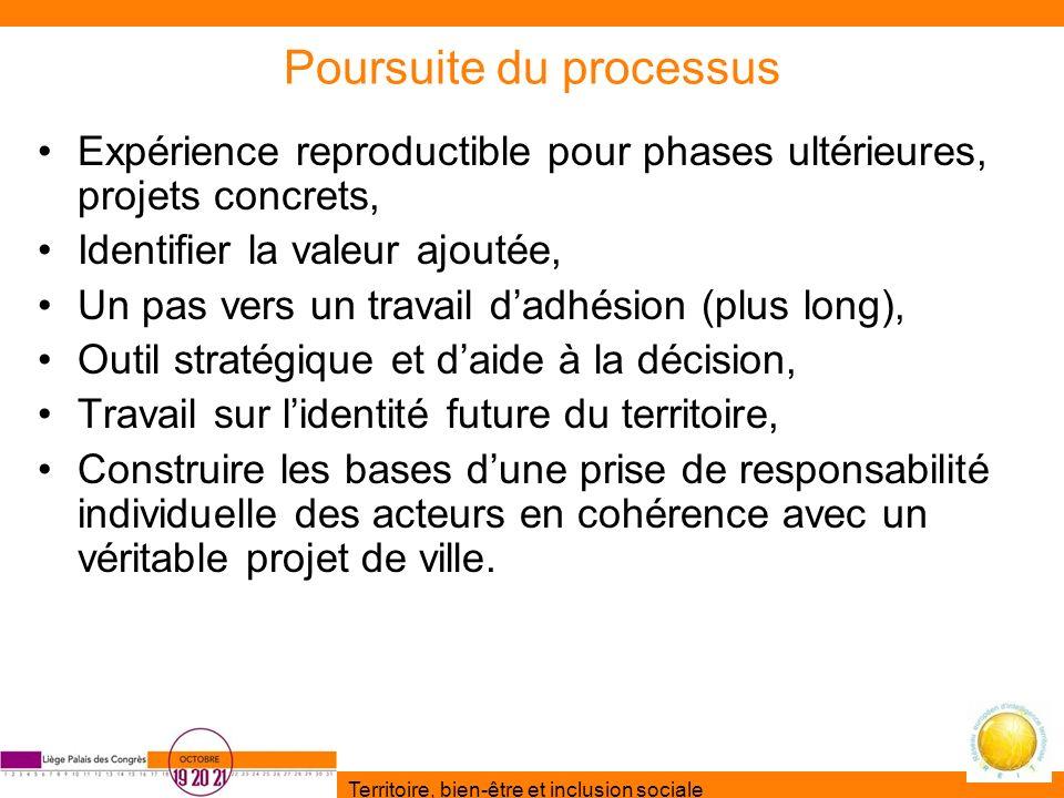 Territoire, bien-être et inclusion sociale Poursuite du processus Expérience reproductible pour phases ultérieures, projets concrets, Identifier la va