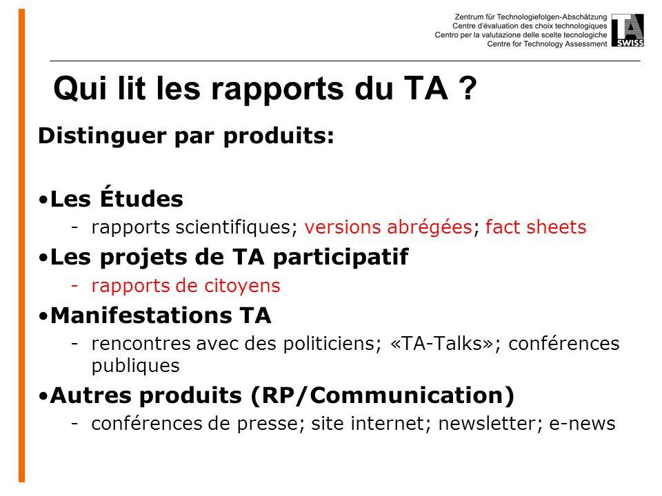 www.oeko.de Qui lit les rapports du TA ? Distinguer par produits: Les Études -rapports scientifiques; versions abrégées; fact sheets Les projets de TA