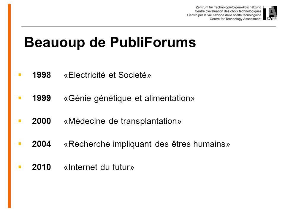 www.oeko.de Beauoup de PubliForums 1998«Electricité et Societé» 1999«Génie génétique et alimentation» 2000«Médecine de transplantation» 2004«Recherche impliquant des êtres humains» 2010«Internet du futur»