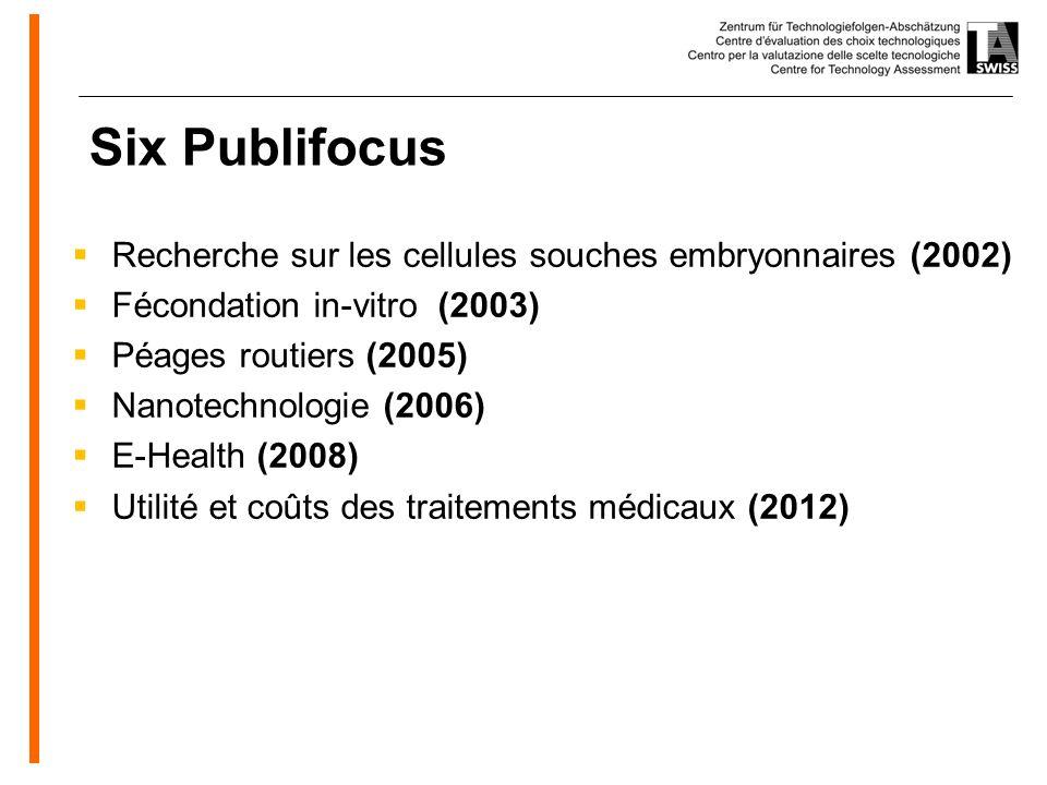 www.oeko.de Six Publifocus Recherche sur les cellules souches embryonnaires (2002) Fécondation in-vitro (2003) Péages routiers (2005) Nanotechnologie (2006) E-Health (2008) Utilité et coûts des traitements médicaux (2012)