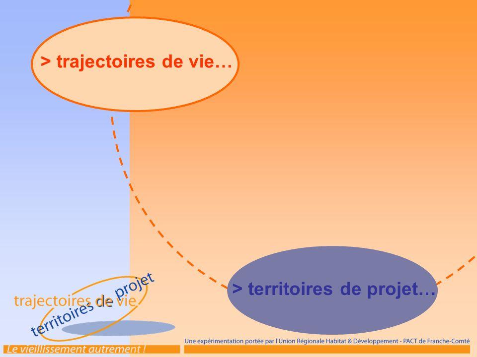 > trajectoires de vie… > territoires de projet…