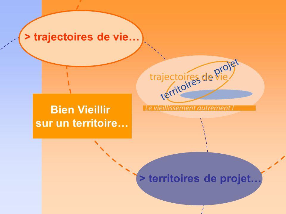 > territoires de projet… Bien Vieillir sur un territoire…