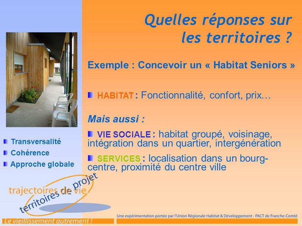 Exemple : Concevoir un « Habitat Seniors » HABITAT : Fonctionnalité, confort, prix… Mais aussi : VIE SOCIALE : habitat groupé, voisinage, intégration