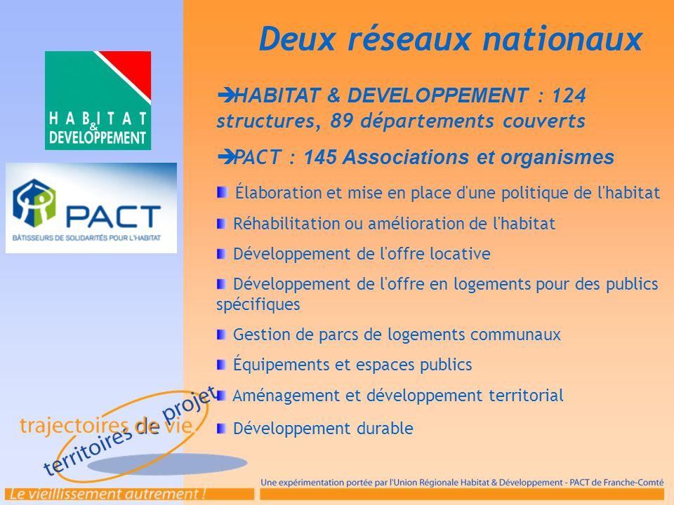 Deux réseaux nationaux HABITAT & DEVELOPPEMENT : 124 structures, 89 départements couverts PACT : 145 Associations et organismes Élaboration et mise en