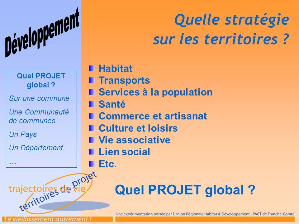 Habitat Transports Services à la population Santé Commerce et artisanat Culture et loisirs Vie associative Lien social Etc. Quel PROJET global ? Quell
