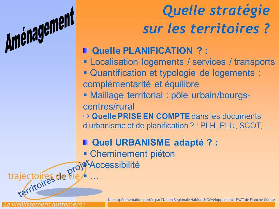 Quelle PLANIFICATION ? : Localisation logements / services / transports Quantification et typologie de logements : complémentarité et équilibre Mailla