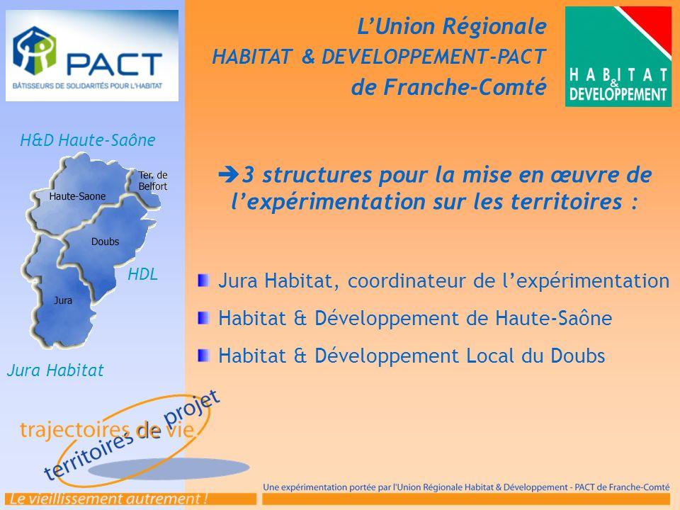 LUnion Régionale HABITAT & DEVELOPPEMENT-PACT de Franche-Comté 3 structures pour la mise en œuvre de lexpérimentation sur les territoires : Jura Habit