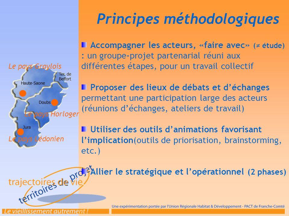 Principes méthodologiques Accompagner les acteurs, «faire avec» ( étude) : un groupe-projet partenarial réuni aux différentes étapes, pour un travail