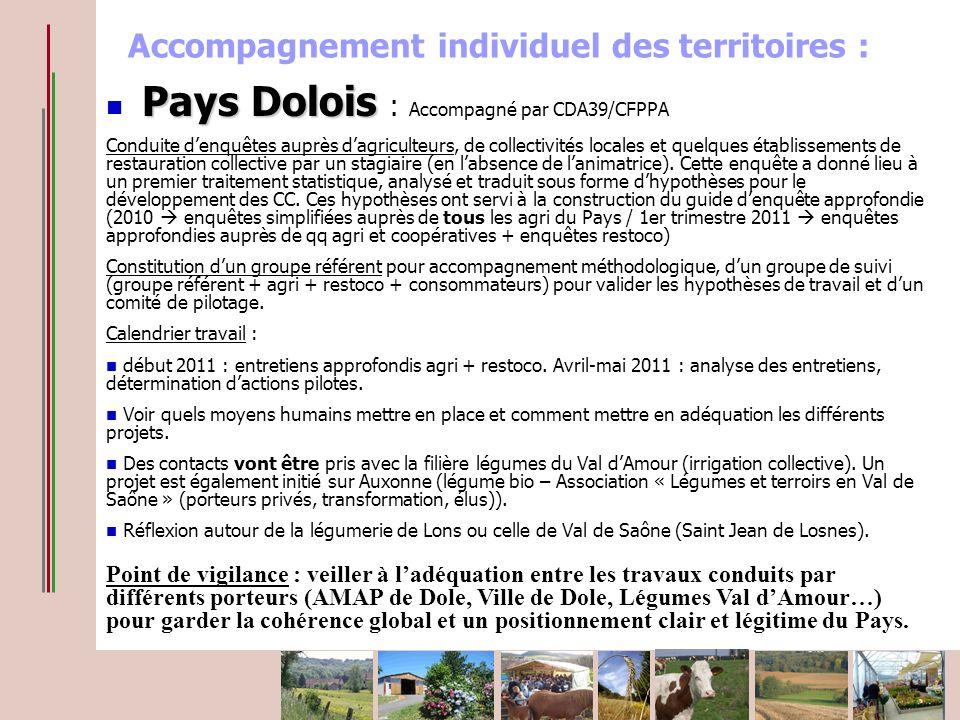 Pays Dolois Pays Dolois : Accompagné par CDA39/CFPPA Conduite denquêtes auprès dagriculteurs, de collectivités locales et quelques établissements de restauration collective par un stagiaire (en labsence de lanimatrice).