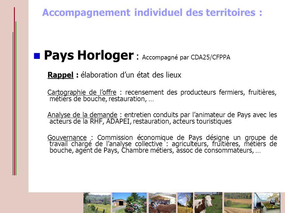 Accompagnement individuel des territoires : Pays Horloger : Accompagné par CDA25/CFPPA Rappel : Rappel : élaboration dun état des lieux Cartographie d