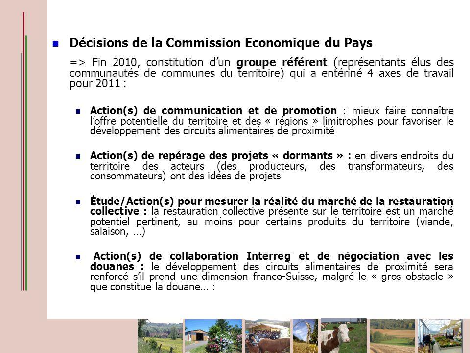 Décisions de la Commission Economique du Pays => Fin 2010, constitution dun groupe référent (représentants élus des communautés de communes du territo