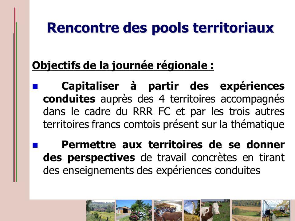 Objectifs de la journée régionale : Capitaliser à partir des expériences conduites auprès des 4 territoires accompagnés dans le cadre du RRR FC et par
