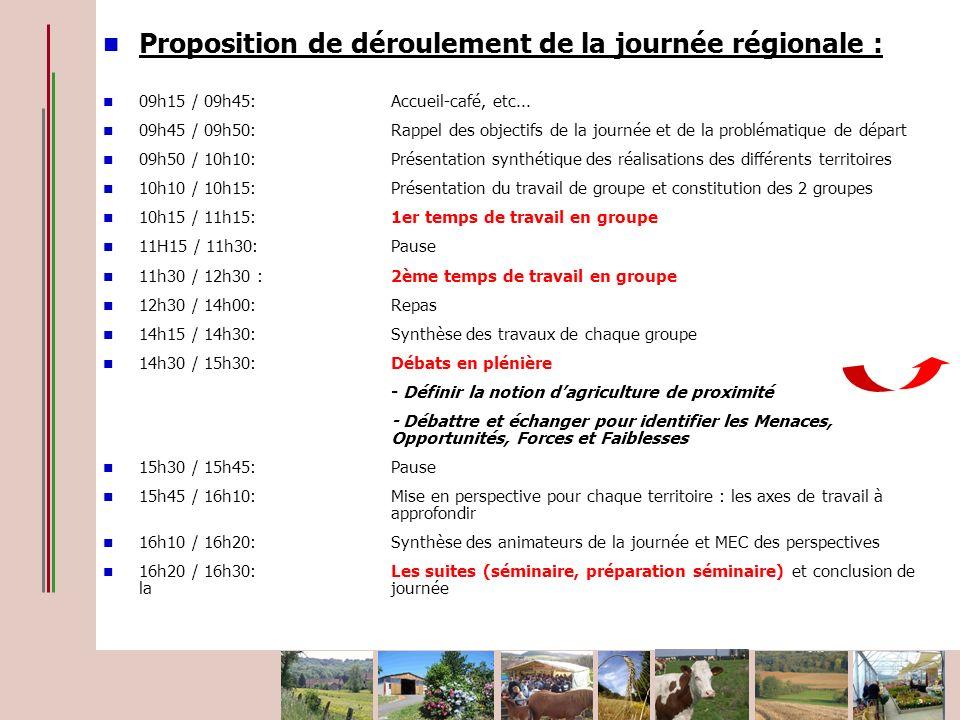 Proposition de déroulement de la journée régionale : 09h15 / 09h45:Accueil-café, etc... 09h45 / 09h50:Rappel des objectifs de la journée et de la prob