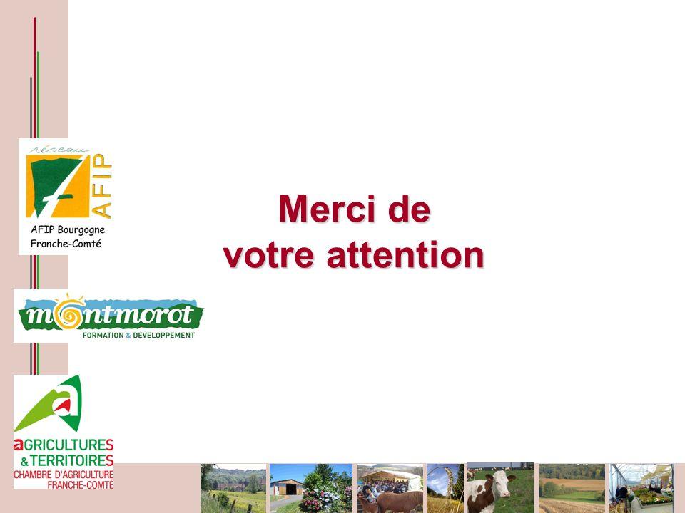CAUE de Haute Saône Merci de votre attention