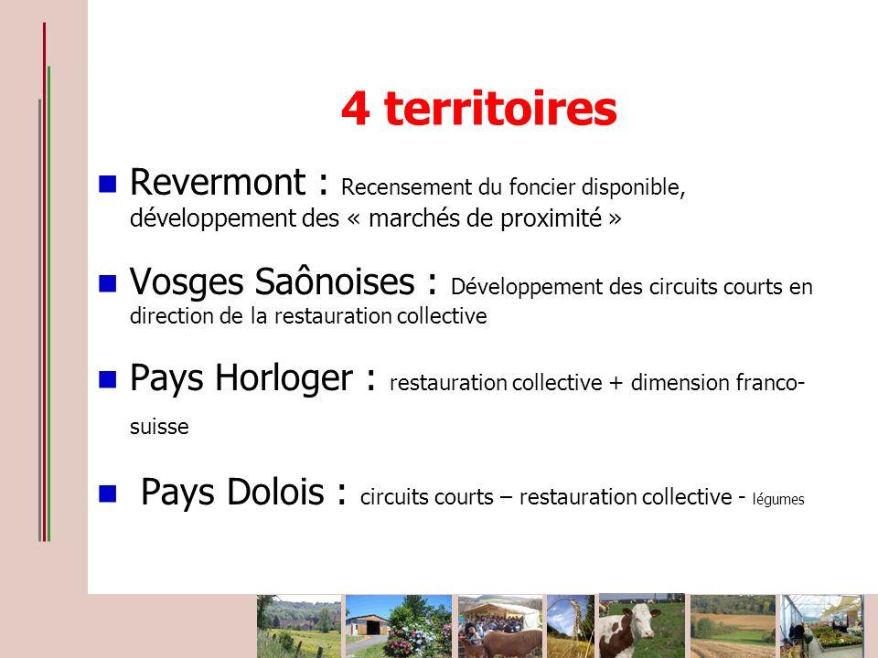 4 territoires Revermont : Recensement du foncier disponible, développement des « marchés de proximité » Vosges Saônoises : Développement des circuits