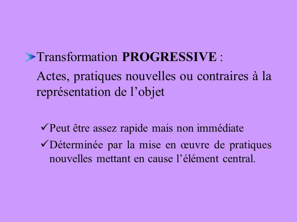 Transformation PROGRESSIVE : Actes, pratiques nouvelles ou contraires à la représentation de lobjet Peut être assez rapide mais non immédiate Détermin