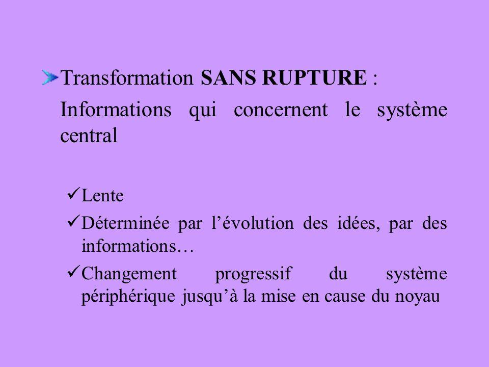 Transformation SANS RUPTURE : Informations qui concernent le système central Lente Déterminée par lévolution des idées, par des informations… Changeme