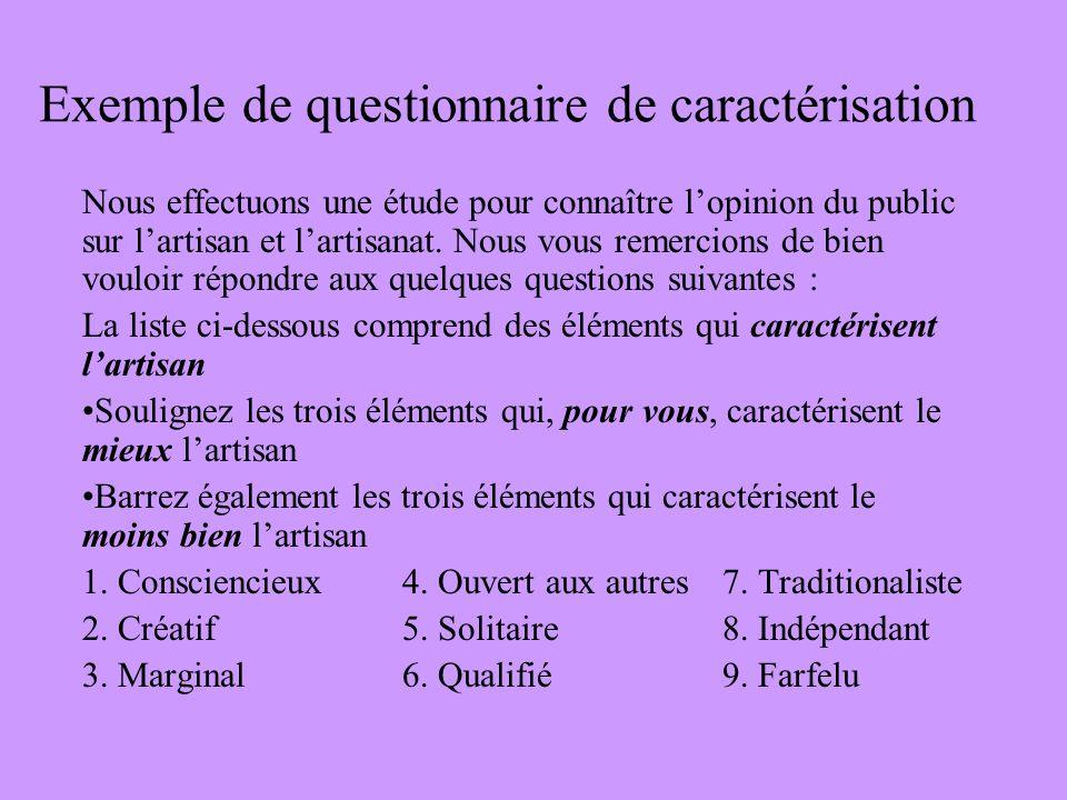 Exemple de questionnaire de caractérisation Nous effectuons une étude pour connaître lopinion du public sur lartisan et lartisanat. Nous vous remercio