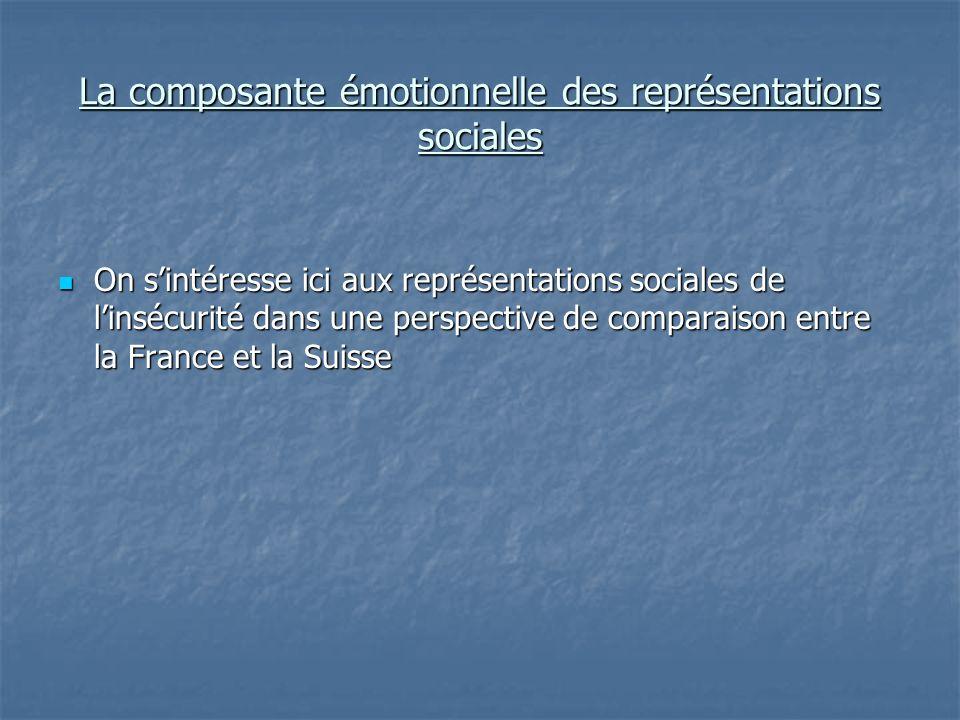 La composante émotionnelle des représentations sociales On sintéresse ici aux représentations sociales de linsécurité dans une perspective de comparai